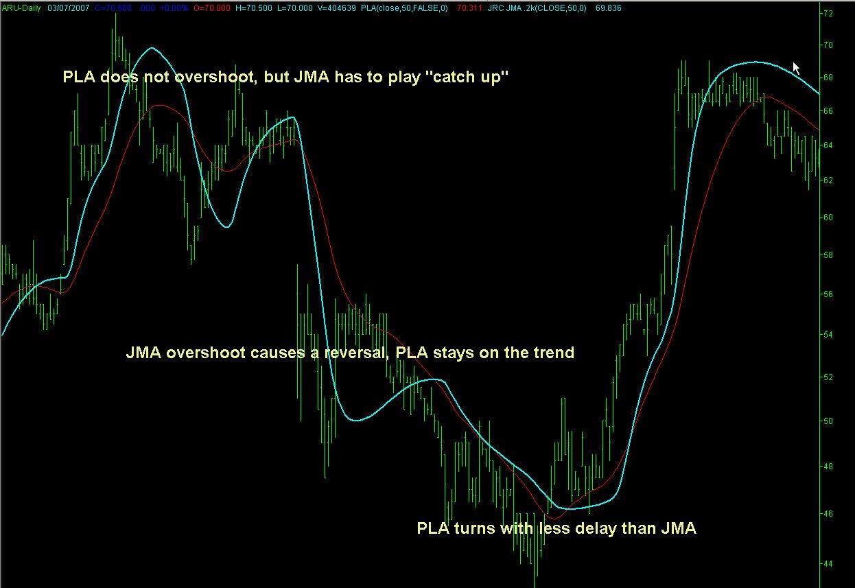 Jma trading system
