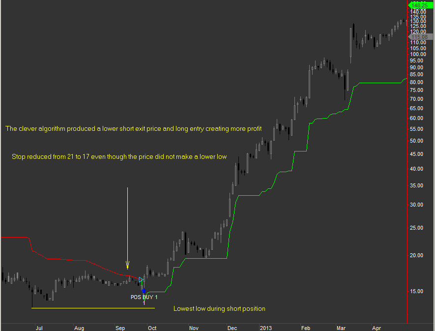Forex data feed ninjatrader