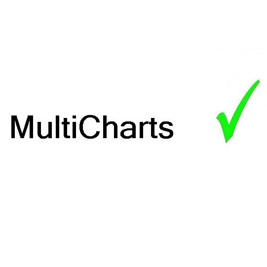 Multicharts Tools